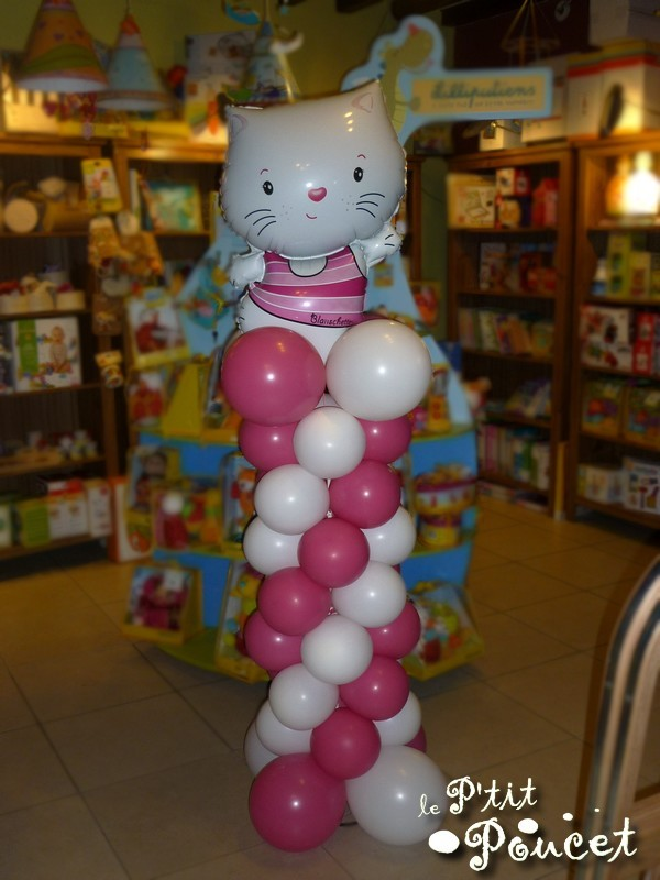 Hello Kitty Ballon